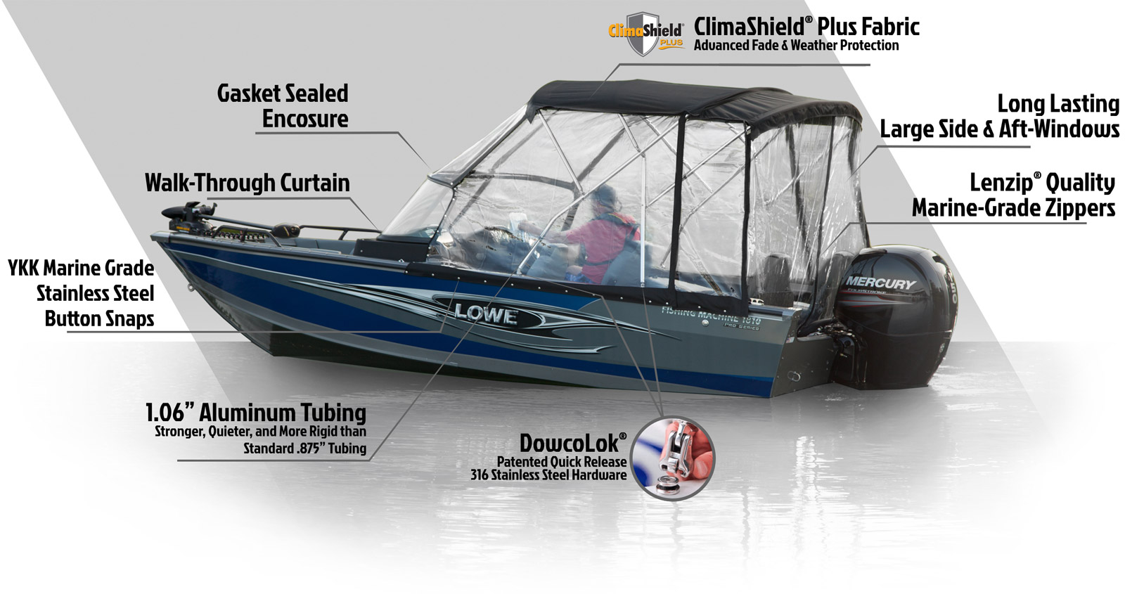 Dowco Premium Aluminum Boat Covers And Encolosures 1996 Lowe 170 Basic Wiring Diagram Stand Up Top Side Curtain Systems