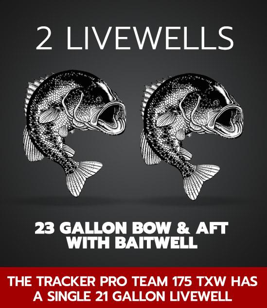 2 23 gallon Livewells