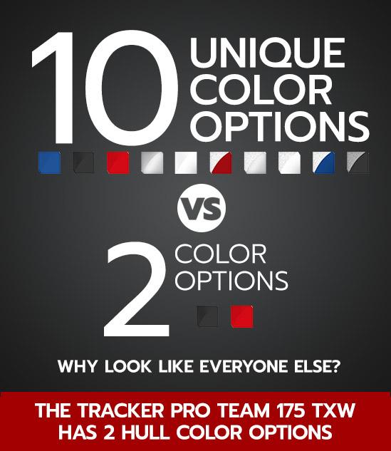 10 Unique Color Options vs 2