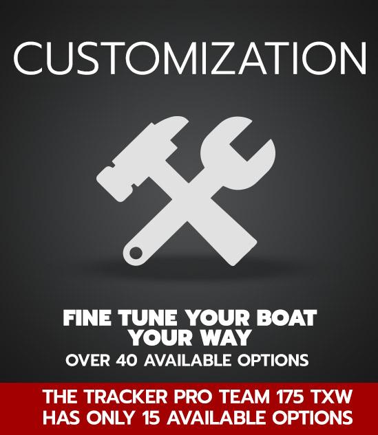 More Customization