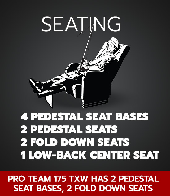 More and Better Seating
